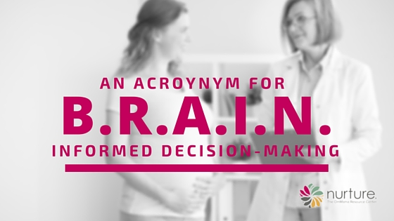 BRAIN: An Acronym for Informed Decision-Making